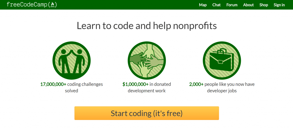 10 Websites that will teach you How to Code 8
