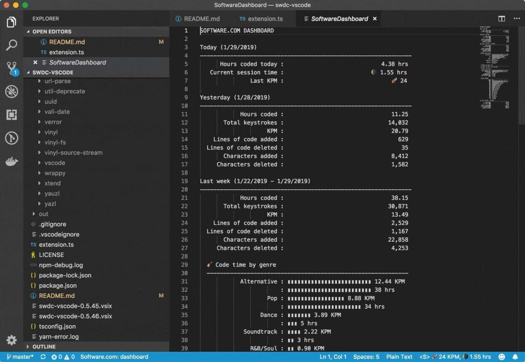 best visual studio extensions - Code Time